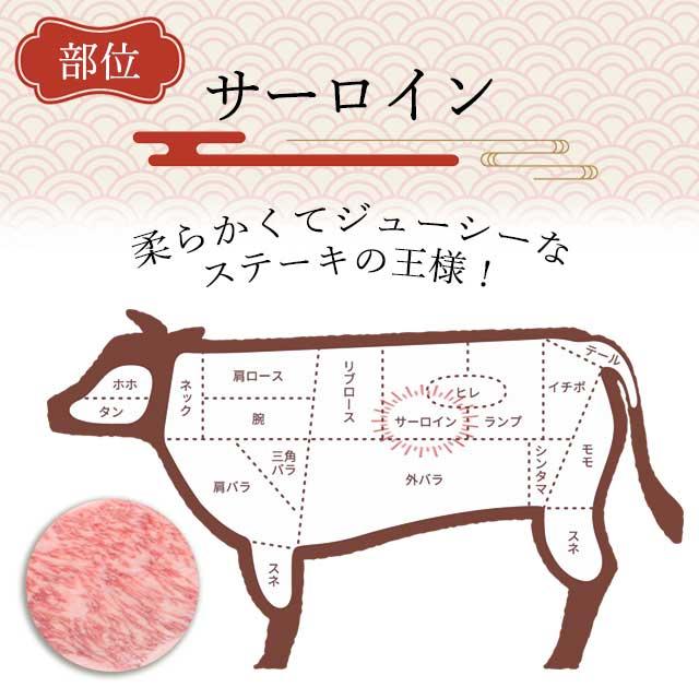伊賀牛のサーロイン