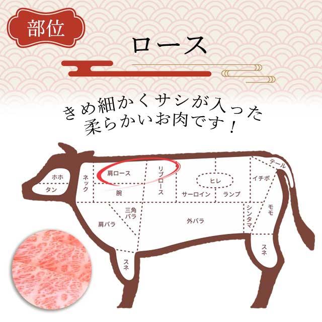 伊賀牛のロース
