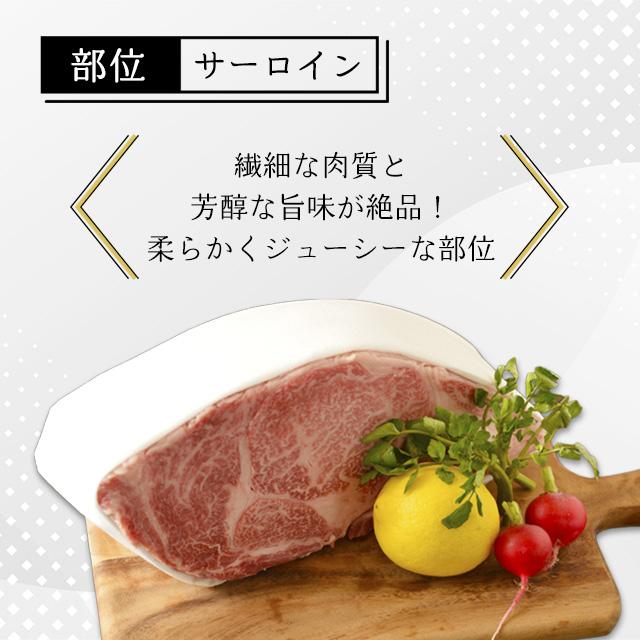神戸牛のサーロイン(スライス)の部位説明