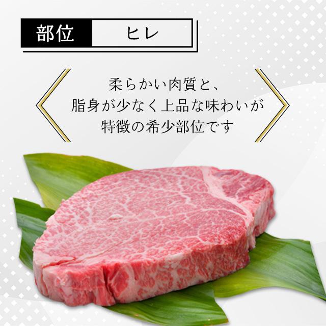 神戸牛のヒレの部位説明